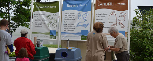 Participants recycling