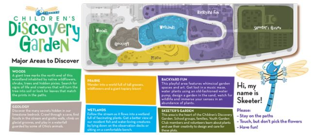 Children's Discovery Garden map